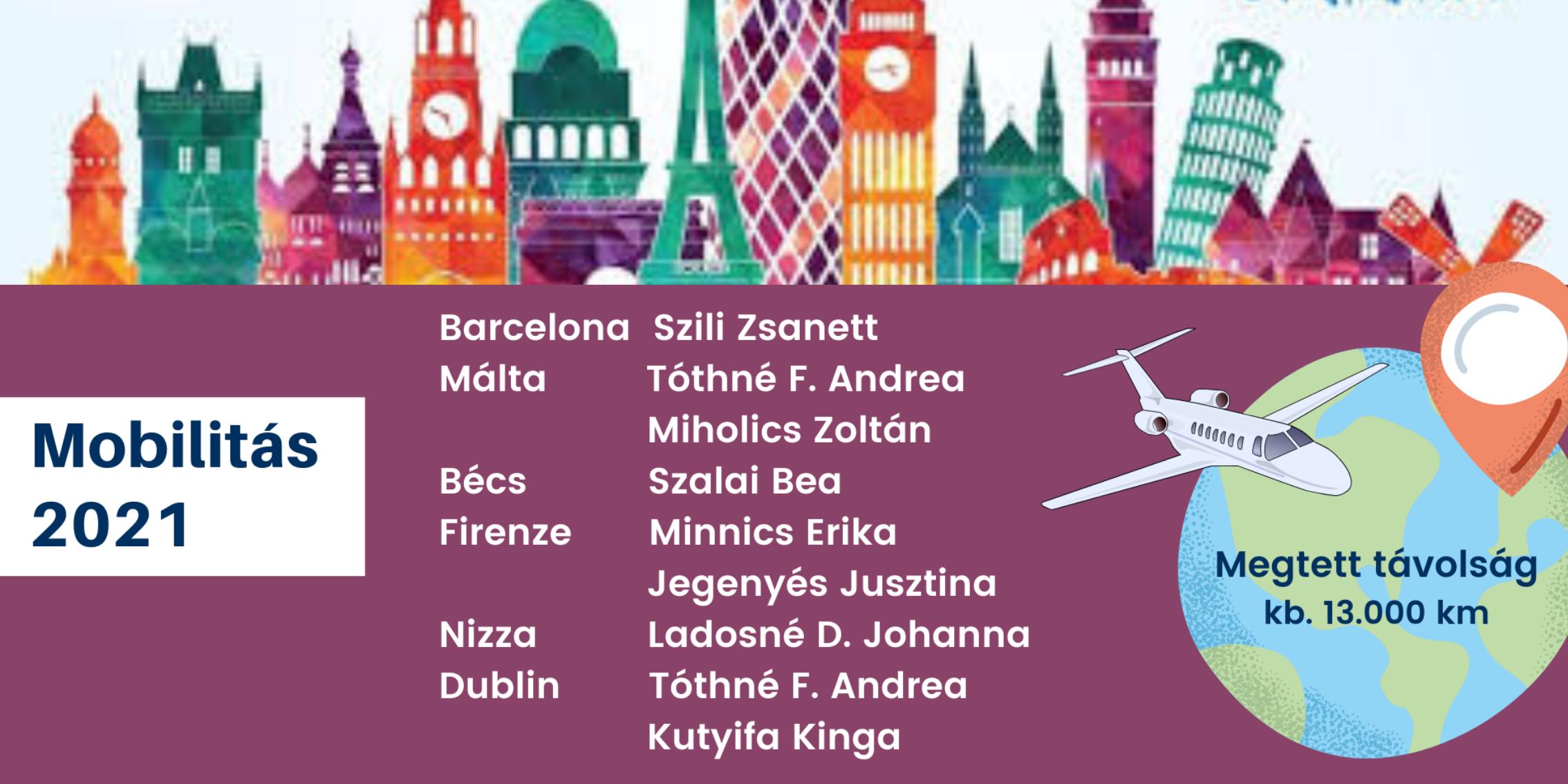 Erasmus 2021 tanártovábbképzéseink (beszámoló)