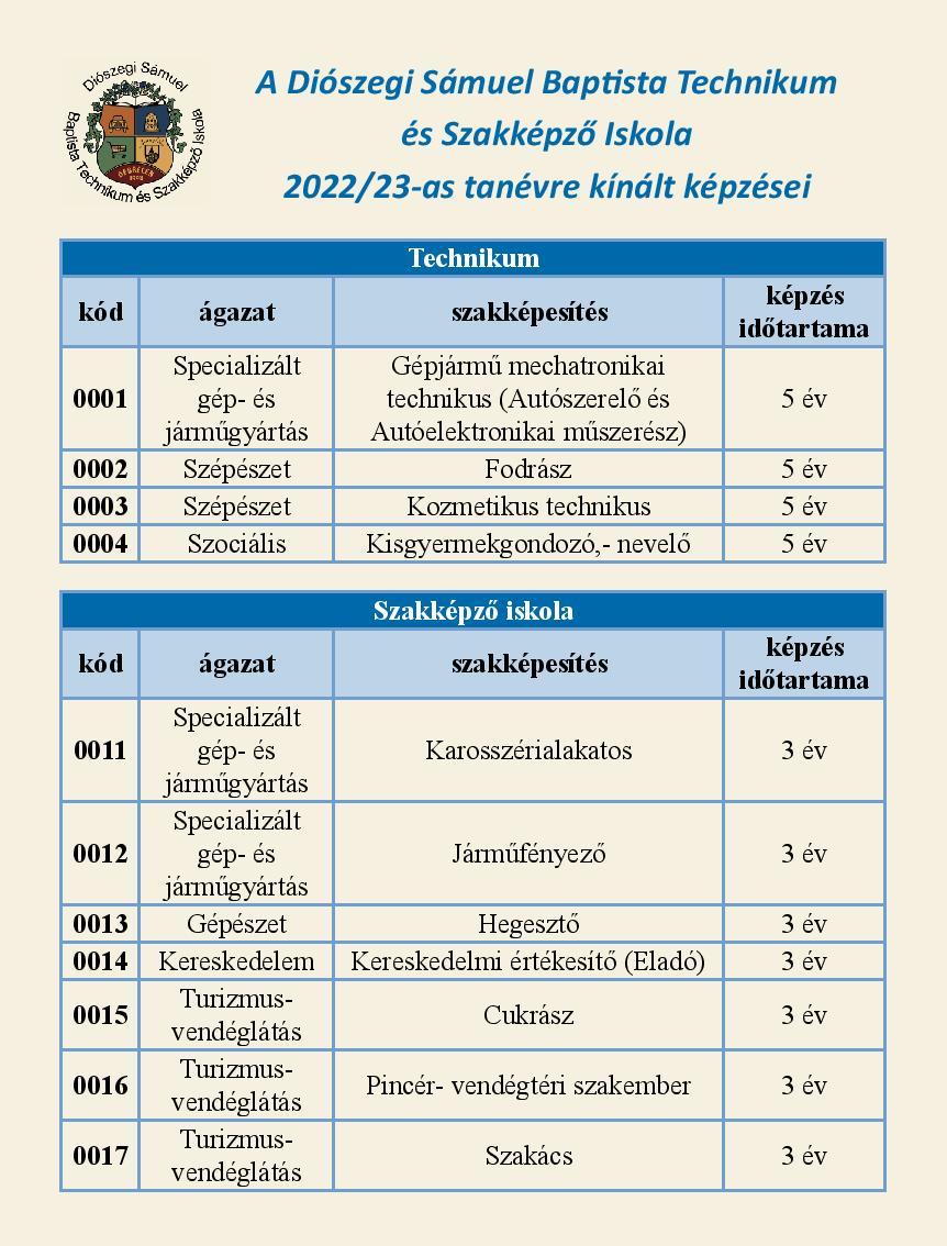 2022/2023as tanévre kínált képzéseink